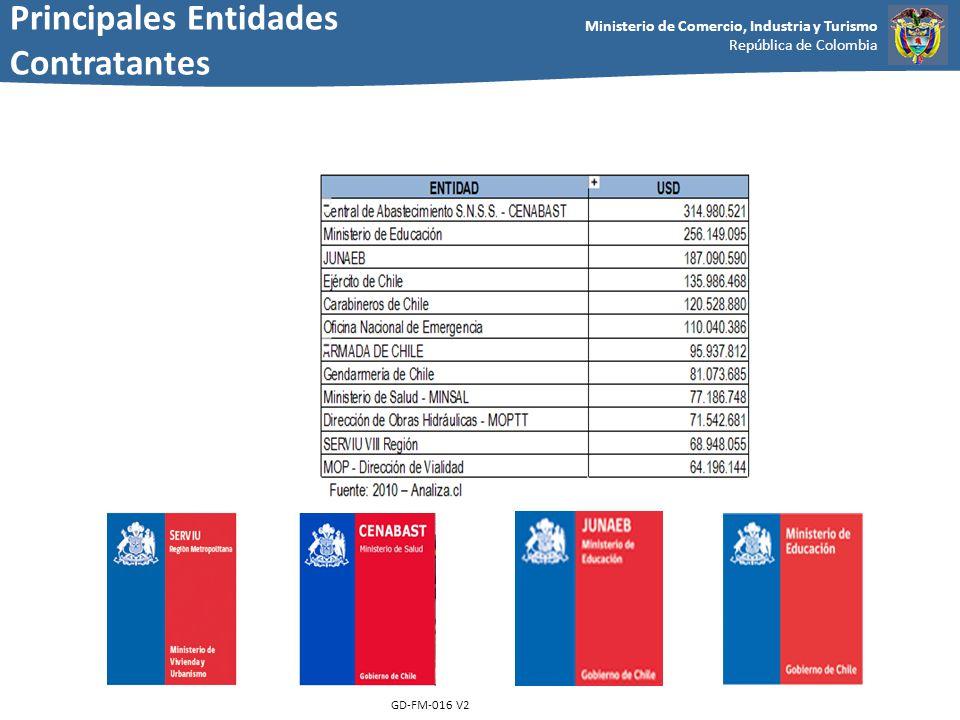 Ministerio de Comercio, Industria y Turismo República de Colombia GD-FM-016 V2 Principales Entidades Contratantes