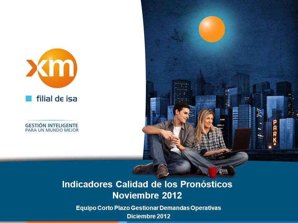 Indicadores Calidad de los Pronósticos Noviembre 2012 Equipo Corto Plazo Gestionar Demandas Operativas Diciembre 2012