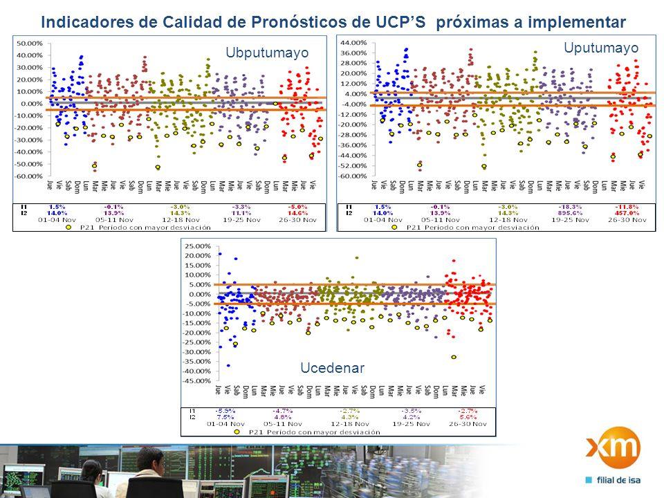 13 Indicadores de Calidad de Pronósticos de UCPS próximas a implementar Uputumayo Ucedenar Ubputumayo