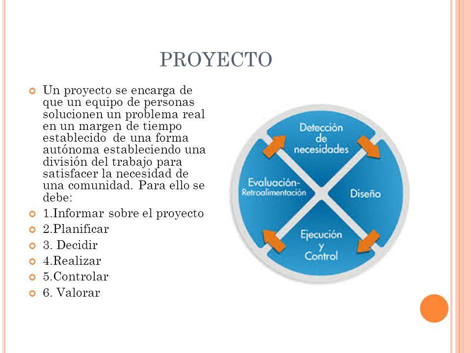 PROYECTO Un proyecto se encarga de que un equipo de personas solucionen un problema real en un margen de tiempo establecido de una forma autónoma esta