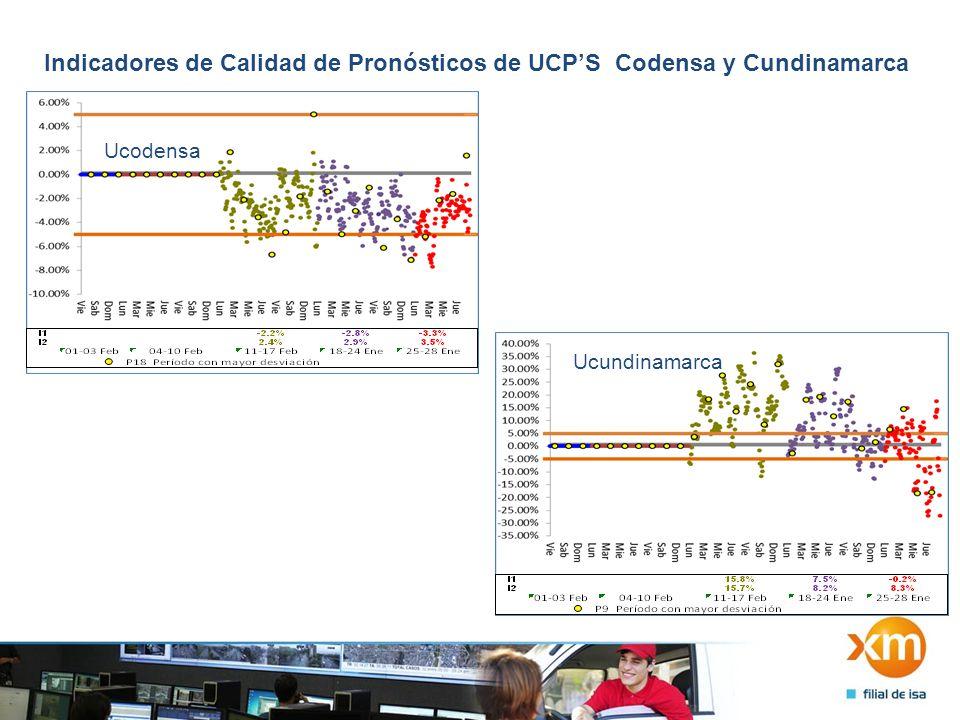 Indicadores de Calidad de Pronósticos de UCPS Codensa y Cundinamarca Ucodensa Ucundinamarca