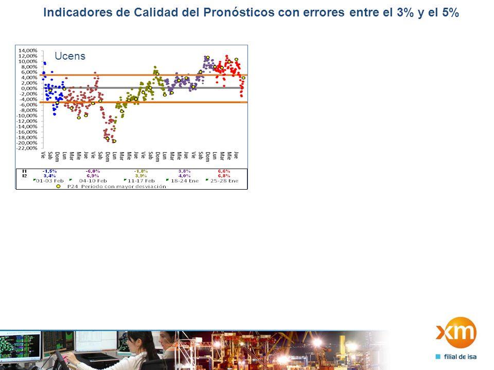 Indicadores de Calidad del Pronósticos con errores entre el 3% y el 5% Ucens