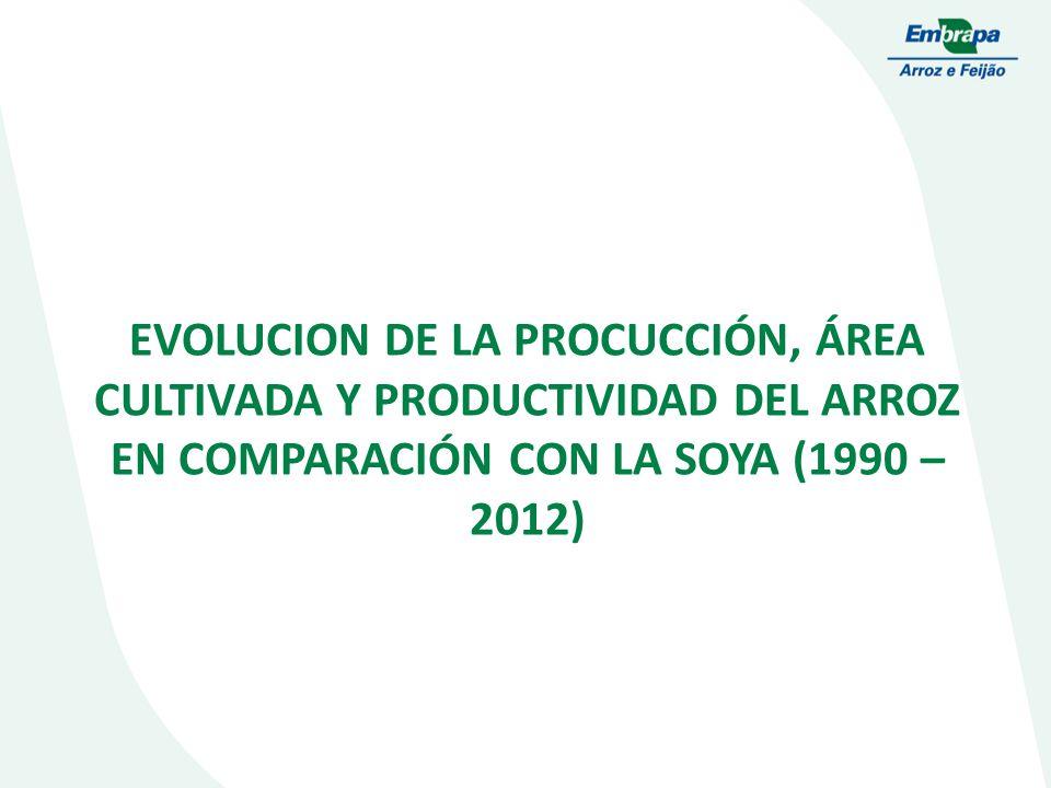 EVOLUCION DE LA PROCUCCIÓN, ÁREA CULTIVADA Y PRODUCTIVIDAD DEL ARROZ EN COMPARACIÓN CON LA SOYA (1990 – 2012)