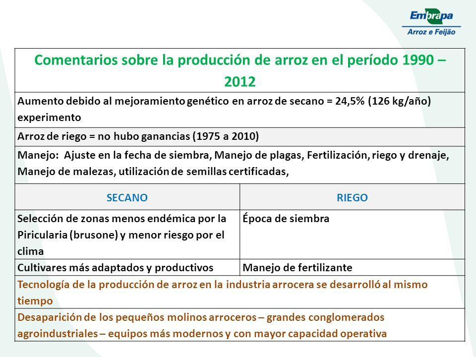 Comentarios sobre la producción de arroz en el período 1990 – 2012 Aumento debido al mejoramiento genético en arroz de secano = 24,5% (126 kg/año) experimento Arroz de riego = no hubo ganancias (1975 a 2010) Manejo: Ajuste en la fecha de siembra, Manejo de plagas, Fertilización, riego y drenaje, Manejo de malezas, utilización de semillas certificadas, SECANORIEGO Selección de zonas menos endémica por la Piricularia (brusone) y menor riesgo por el clima Época de siembra Cultivares más adaptados y productivosManejo de fertilizante Tecnología de la producción de arroz en la industria arrocera se desarrolló al mismo tiempo Desaparición de los pequeños molinos arroceros – grandes conglomerados agroindustriales – equipos más modernos y con mayor capacidad operativa