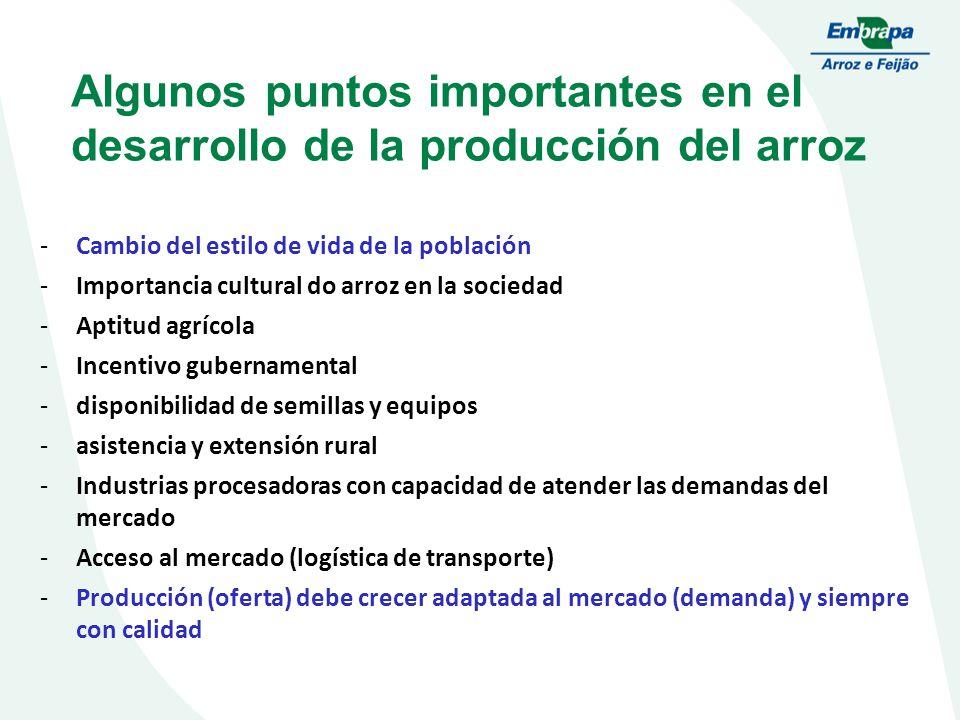 Algunos puntos importantes en el desarrollo de la producción del arroz -Cambio del estilo de vida de la población -Importancia cultural do arroz en la sociedad -Aptitud agrícola -Incentivo gubernamental -disponibilidad de semillas y equipos -asistencia y extensión rural -Industrias procesadoras con capacidad de atender las demandas del mercado -Acceso al mercado (logística de transporte) -Producción (oferta) debe crecer adaptada al mercado (demanda) y siempre con calidad