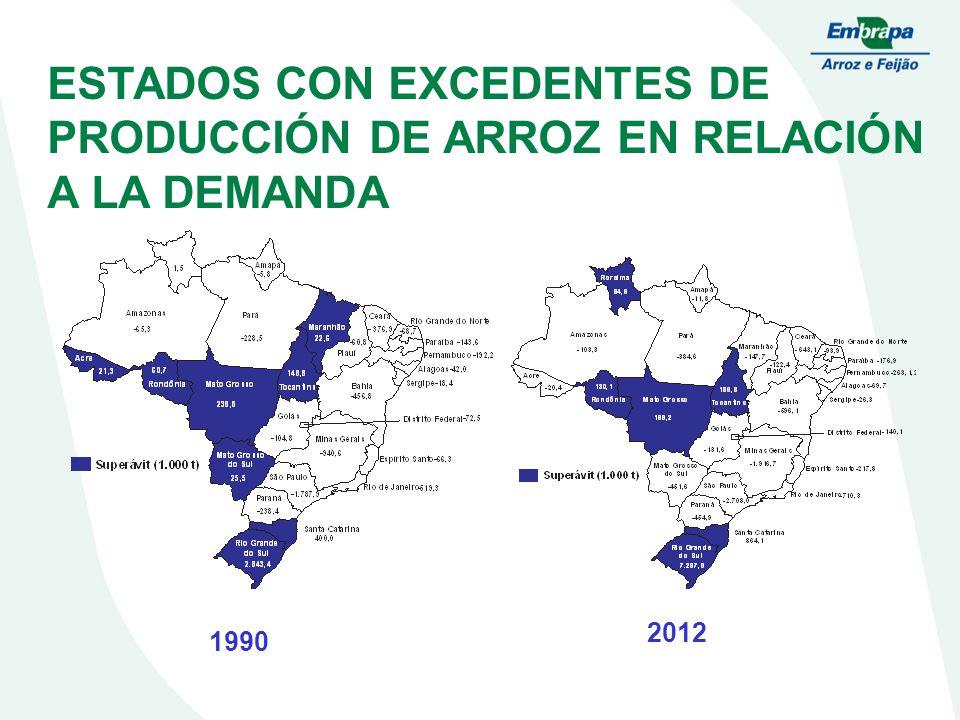 ESTADOS CON EXCEDENTES DE PRODUCCIÓN DE ARROZ EN RELACIÓN A LA DEMANDA Brazilian States surplus and deficit in relation to production and demand of rice 1990 2012