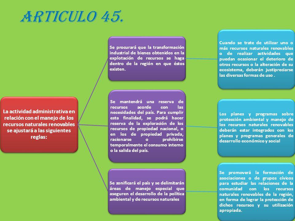 ARTICULO 45. La actividad administrativa en relación con el manejo de los recursos naturales renovables se ajustará a las siguientes reglas: Se procur