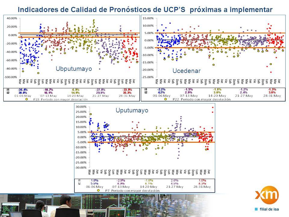 13 Indicadores de Calidad de Pronósticos de UCPS próximas a implementar Ubputumayo Ucedenar Uputumayo