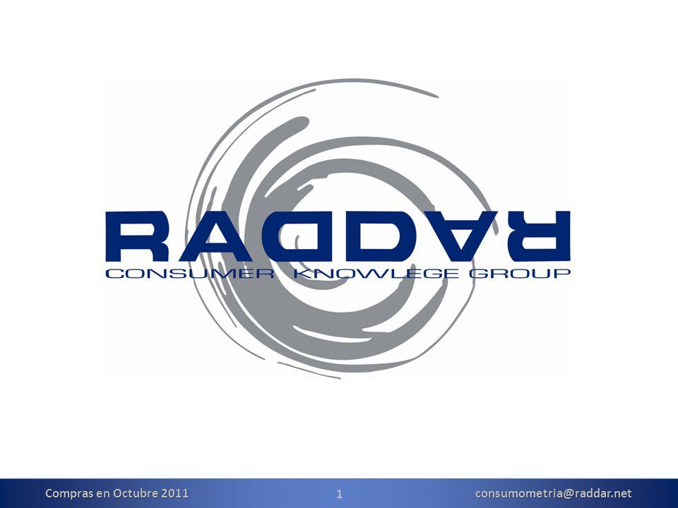 1 Compras en Octubre 2011 consumometria@raddar.net
