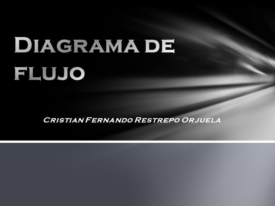 Cristian Fernando Restrepo Orjuela