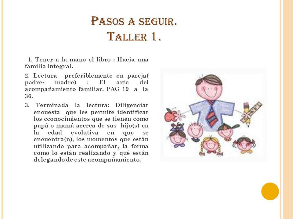 P ASOS A SEGUIR. T ALLER 1. 1. Tener a la mano el libro : Hacia una familia Integral. 2. Lectura preferiblemente en pareja( padre- madre) : El arte de
