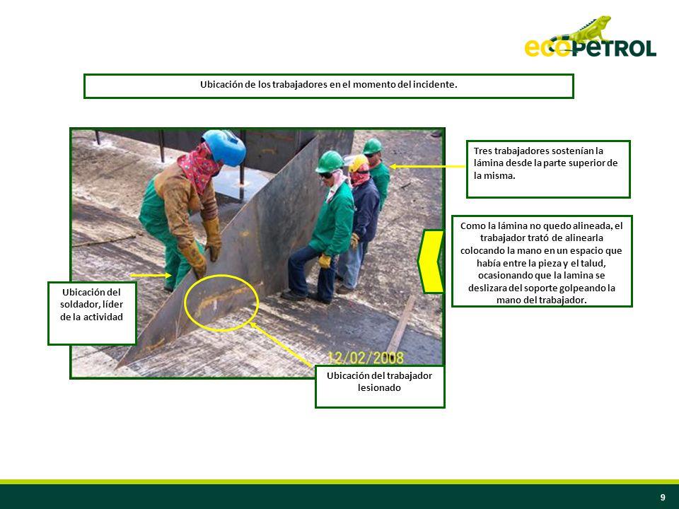 9 Ubicación del soldador, líder de la actividad Ubicación de los trabajadores en el momento del incidente. Tres trabajadores sostenían la lámina desde