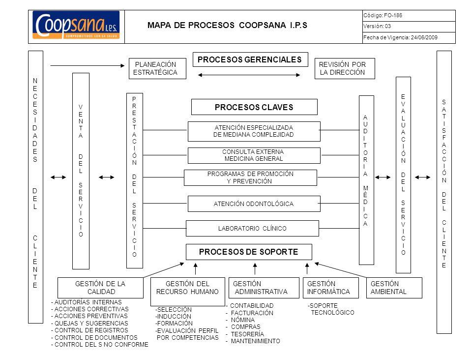 MAPA DE PROCESOS COOPSANA I.P.S NECESIDADESDELCLIENTENECESIDADESDELCLIENTE PROCESOS GERENCIALES PLANEACIÓN ESTRATÉGICA REVISIÓN POR LA DIRECCIÓN VENTA