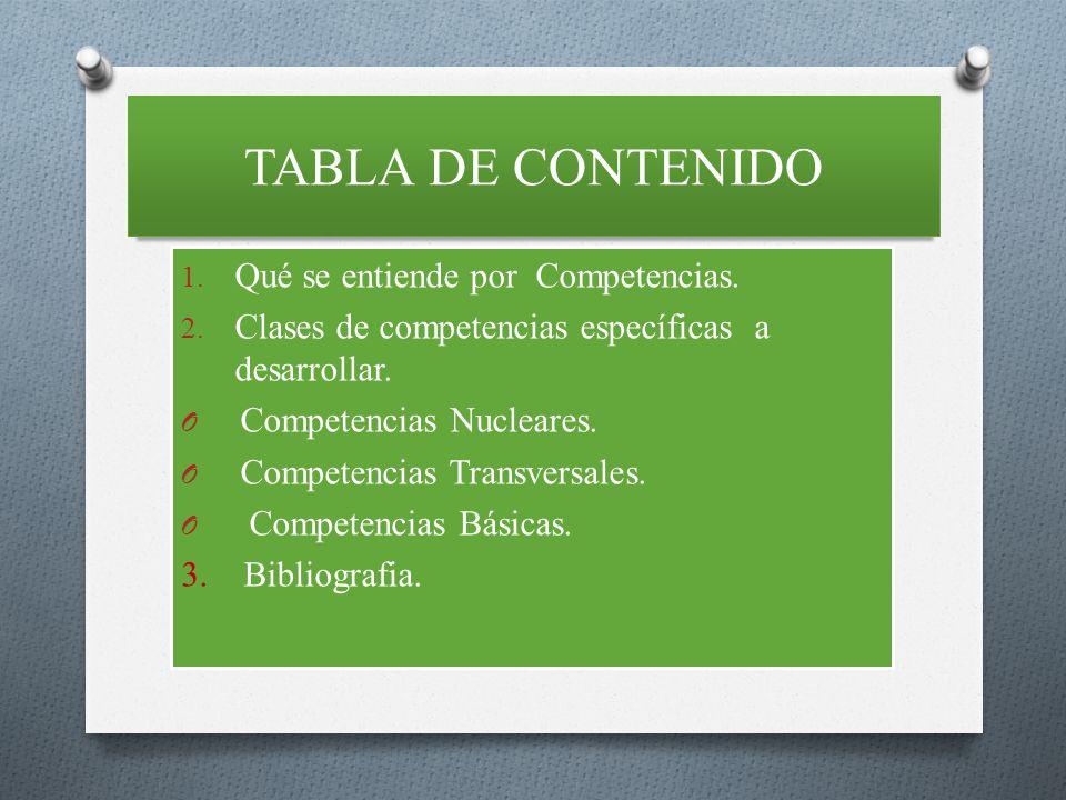 TABLA DE CONTENIDO 1. Qué se entiende por Competencias. 2. Clases de competencias específicas a desarrollar. O Competencias Nucleares. O Competencias