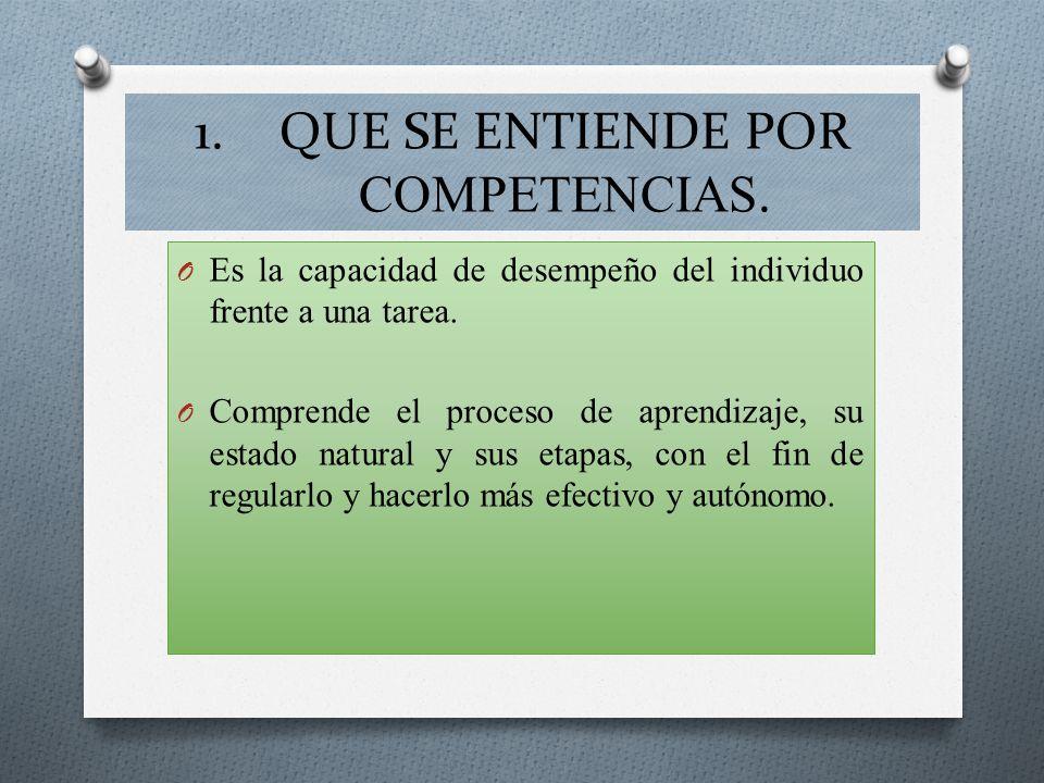 1.QUE SE ENTIENDE POR COMPETENCIAS. O Es la capacidad de desempeño del individuo frente a una tarea. O Comprende el proceso de aprendizaje, su estado