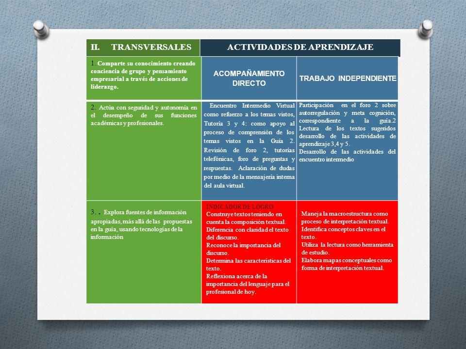 II. TRANSVERSALESACTIVIDADES DE APRENDIZAJE 1. Comparte su conocimiento creando conciencia de grupo y pensamiento empresarial a través de acciones de
