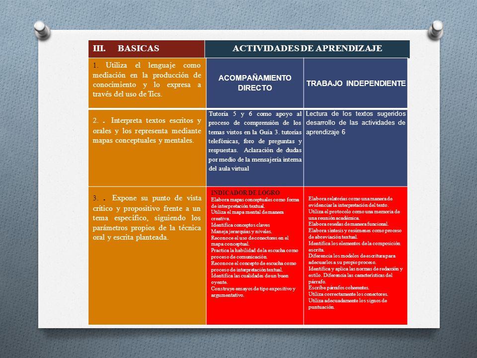 III. BASICASACTIVIDADES DE APRENDIZAJE 1. Utiliza el lenguaje como mediación en la producción de conocimiento y lo expresa a través del uso de Tics. A
