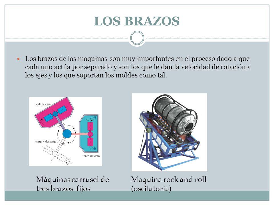 LOS BRAZOS Los brazos de las maquinas son muy importantes en el proceso dado a que cada uno actúa por separado y son los que le dan la velocidad de ro