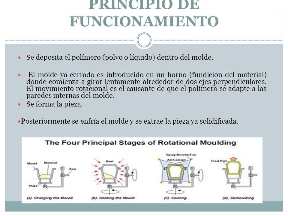 PRINCIPIO DE FUNCIONAMIENTO Se deposita el polímero (polvo o líquido) dentro del molde. El molde ya cerrado es introducido en un horno (fundicion del