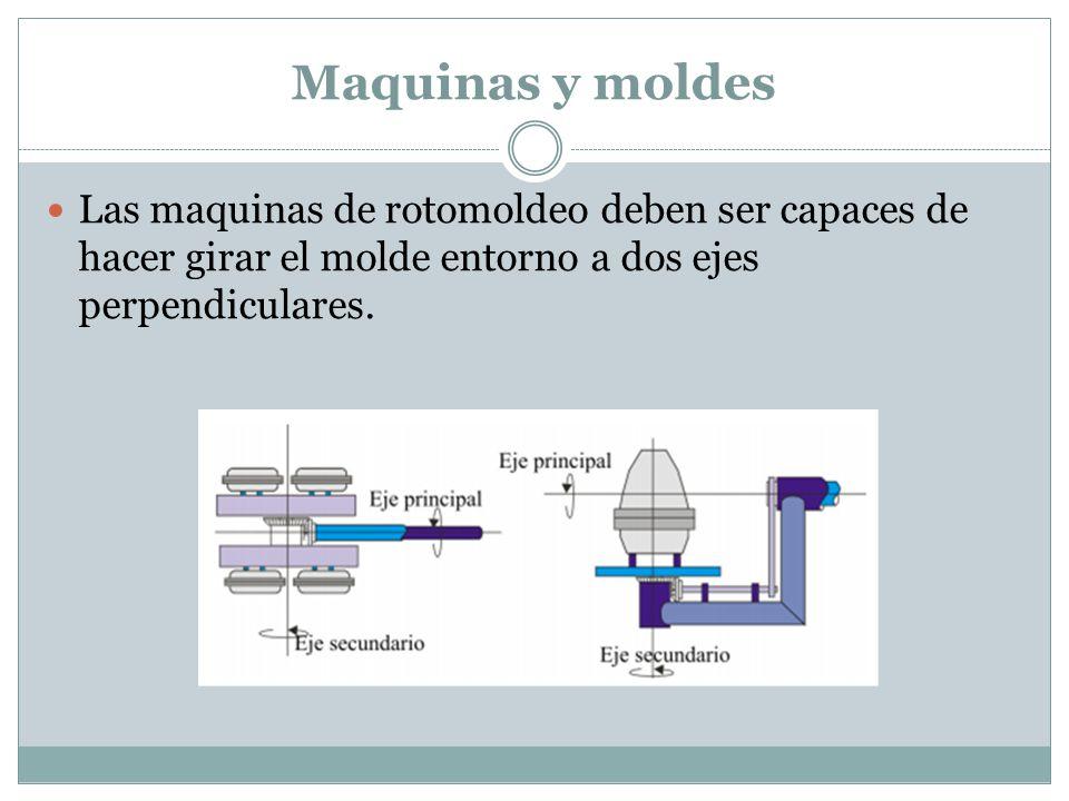 Maquinas y moldes Las maquinas de rotomoldeo deben ser capaces de hacer girar el molde entorno a dos ejes perpendiculares.