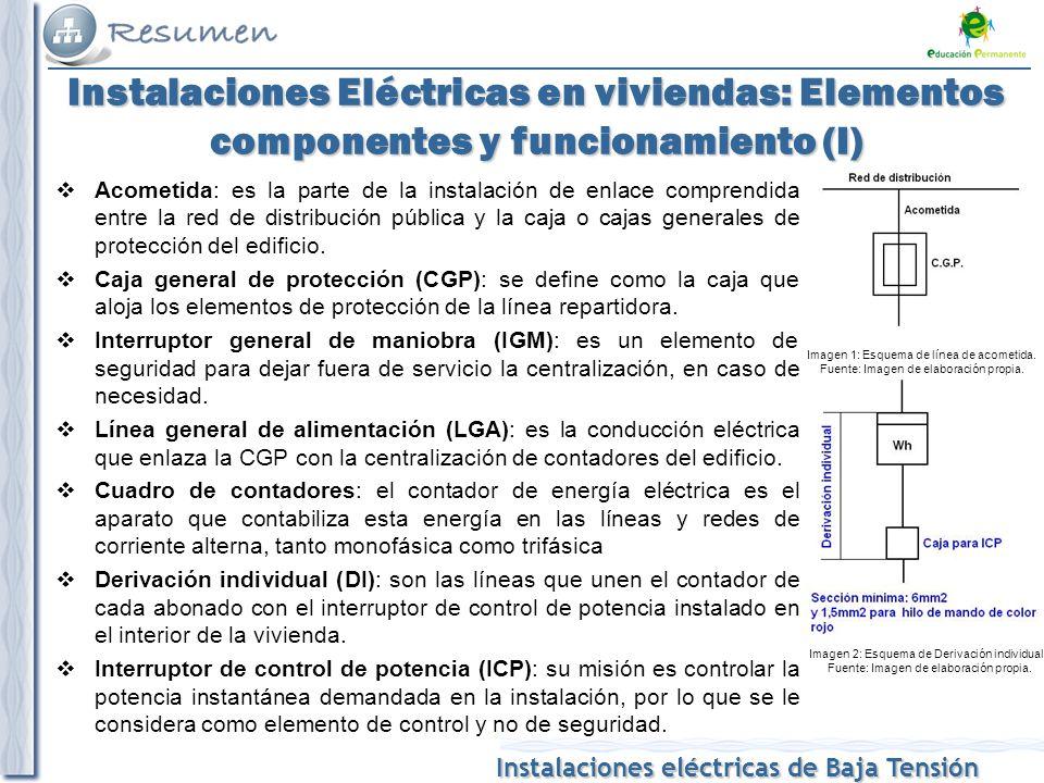 Instalaciones eléctricas de Baja Tensión Instalaciones Eléctricas en viviendas: Elementos componentes y funcionamiento (I) Acometida: es la parte de l