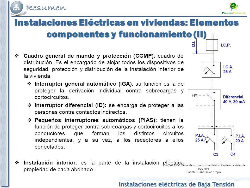 Instalaciones eléctricas de Baja Tensión Instalaciones Eléctricas en viviendas: Elementos componentes y funcionamiento (II) Cuadro general de mando y protección (CGMP): cuadro de distribución.