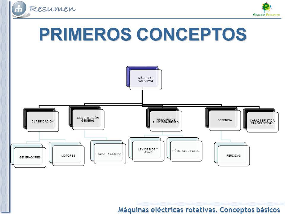 Máquinas eléctricas rotativas. Conceptos básicos Máquinas eléctricas: Máquinas eléctricas rotativas. Conceptos básicos.
