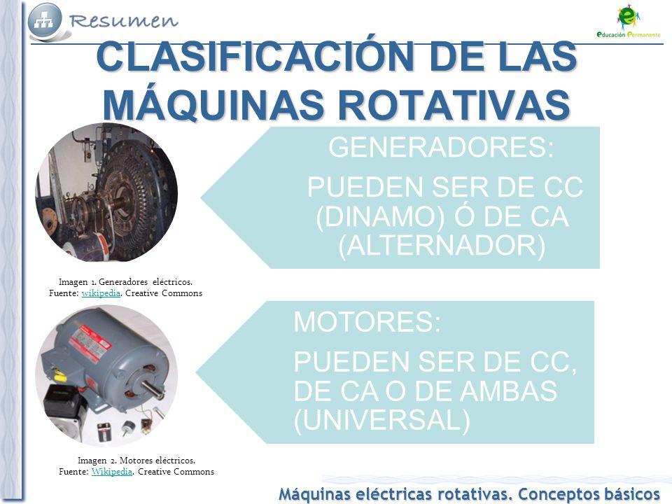 Máquinas eléctricas rotativas. Conceptos básicos PRIMEROS CONCEPTOS MÁQUINAS ROTATIVAS CONSTITUCIÓN GENERAL RÓTOR Y ESTÁTORCLASIFICACIÓNGENERADORESMOT