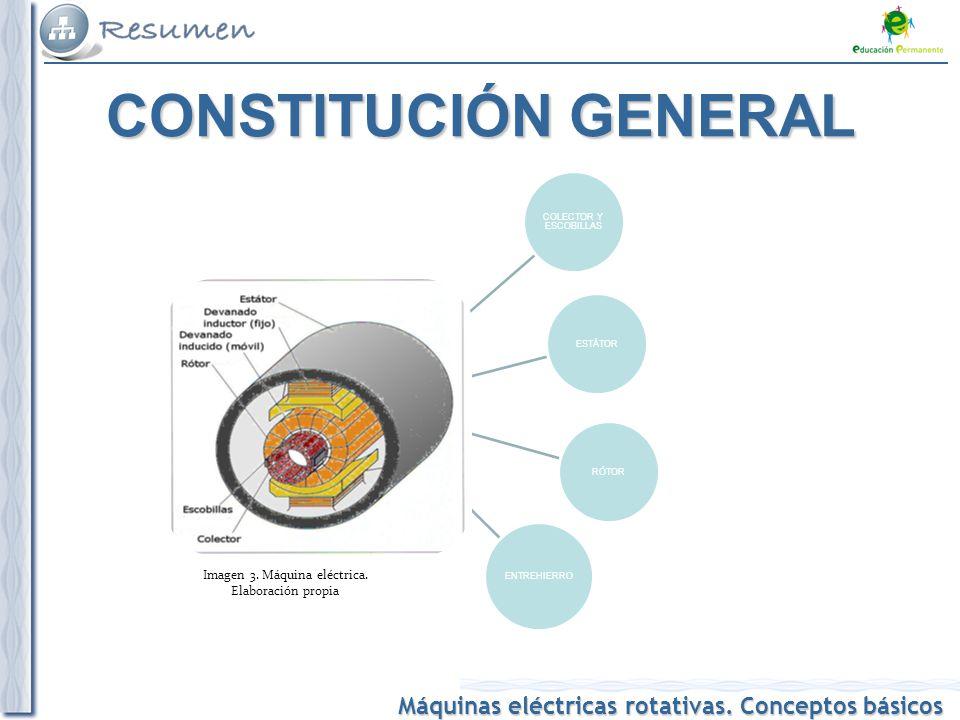 Máquinas eléctricas rotativas. Conceptos básicos CLASIFICACIÓN DE LAS MÁQUINAS ROTATIVAS GENERADORES: PUEDEN SER DE CC (DINAMO) Ó DE CA (ALTERNADOR) M