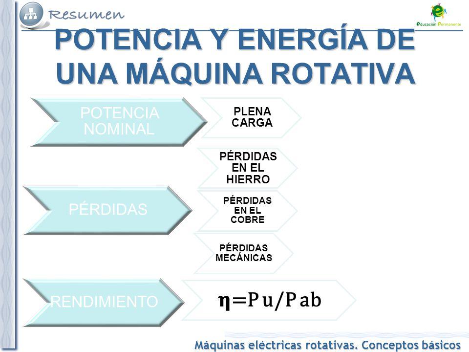 Máquinas eléctricas rotativas.