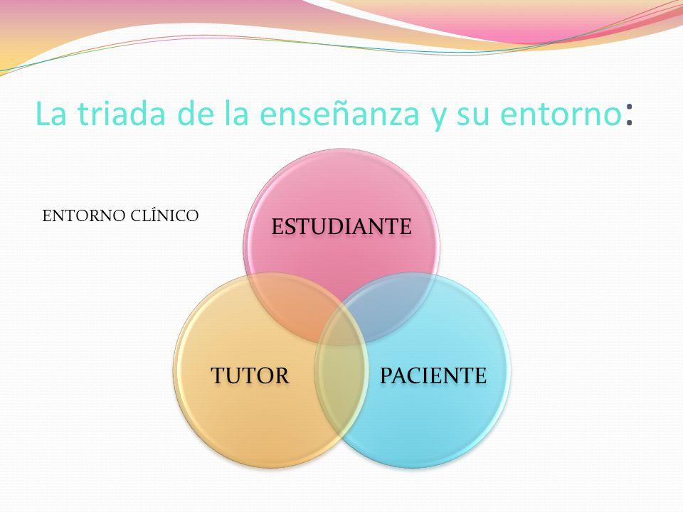 La triada de la enseñanza y su entorno : ESTUDIANTE PACIENTETUTOR ENTORNO CLÍNICO