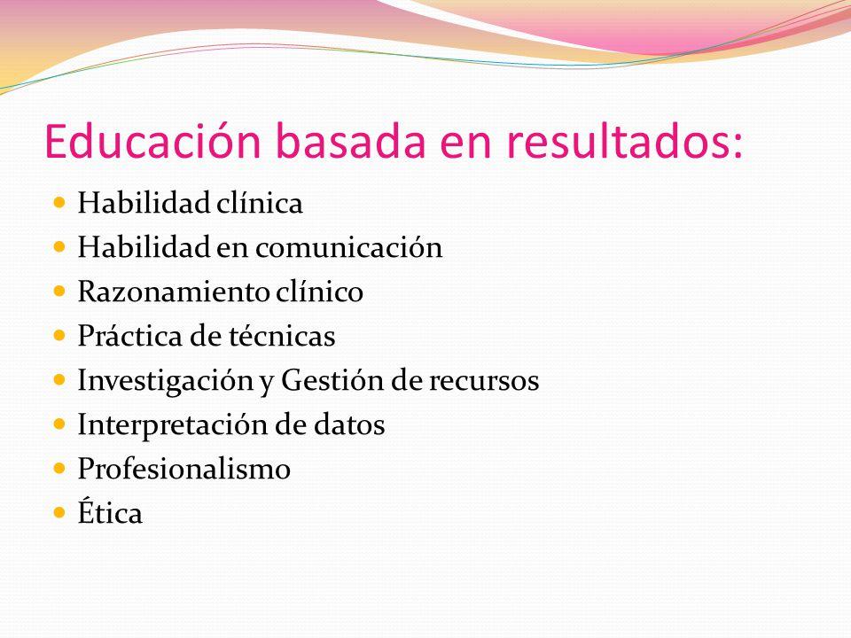 Educación basada en resultados: Habilidad clínica Habilidad en comunicación Razonamiento clínico Práctica de técnicas Investigación y Gestión de recursos Interpretación de datos Profesionalismo Ética