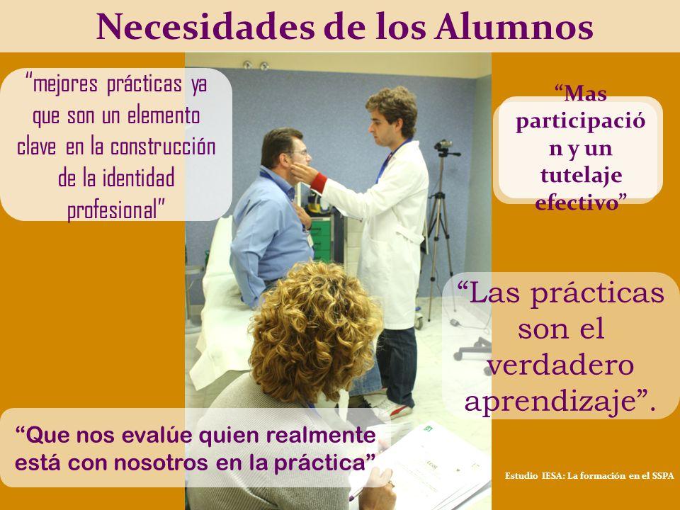 Necesidades de los Alumnos Las prácticas son el verdadero aprendizaje.