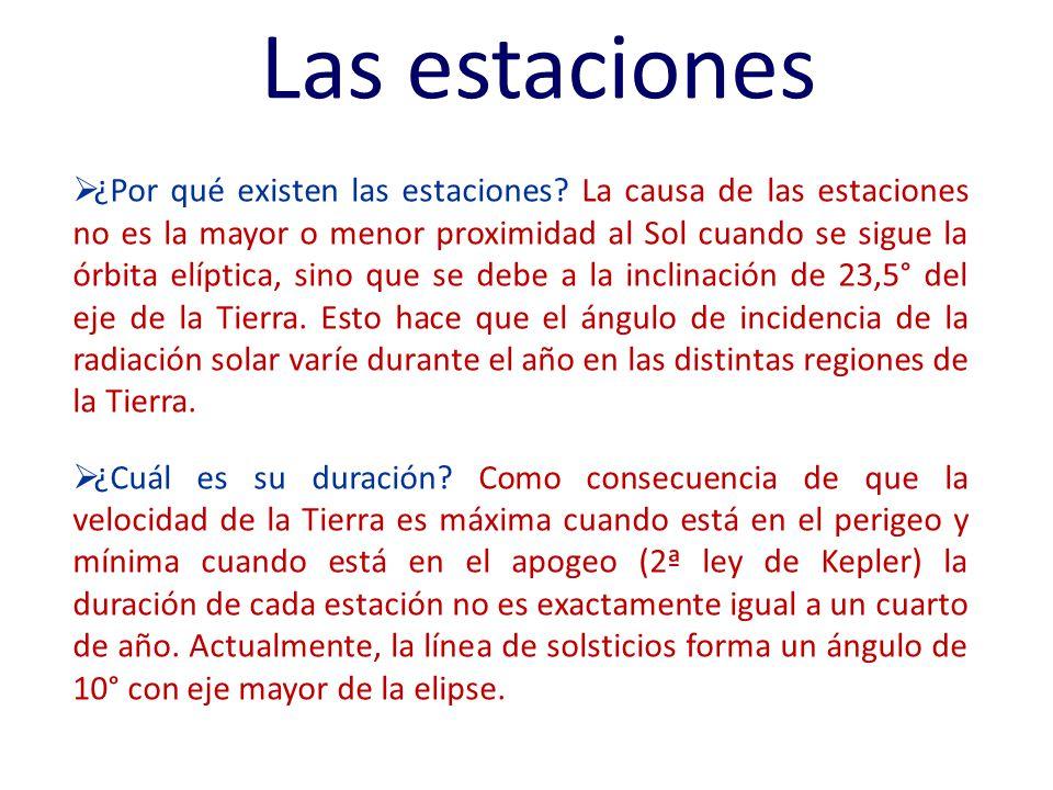 Las estaciones ¿Por qué existen las estaciones? La causa de las estaciones no es la mayor o menor proximidad al Sol cuando se sigue la órbita elíptica