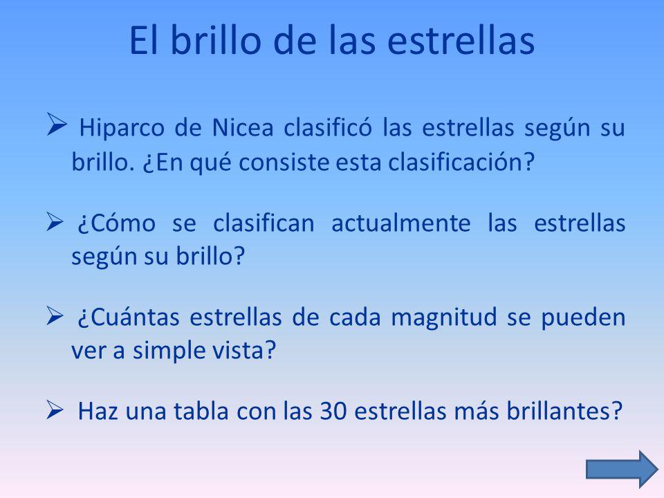 El brillo de las estrellas Hiparco de Nicea clasificó las estrellas según su brillo. ¿En qué consiste esta clasificación? ¿Cómo se clasifican actualme