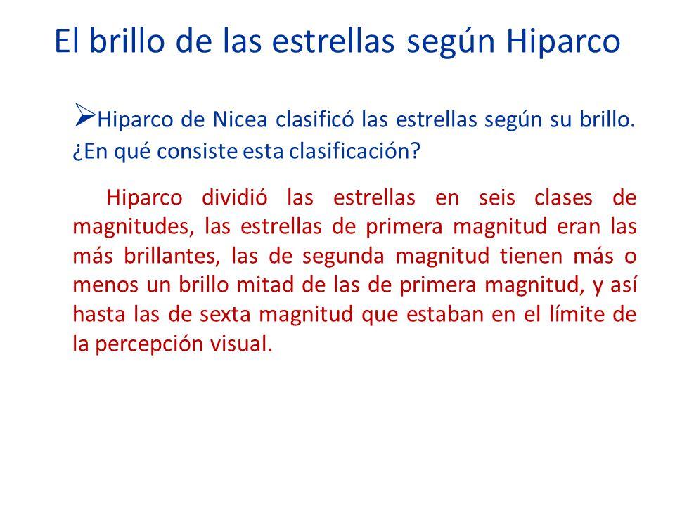 El brillo de las estrellas según Hiparco Hiparco de Nicea clasificó las estrellas según su brillo. ¿En qué consiste esta clasificación? Hiparco dividi