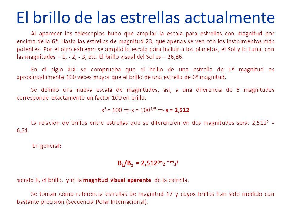 El brillo de las estrellas actualmente Al aparecer los telescopios hubo que ampliar la escala para estrellas con magnitud por encima de la 6ª. Hasta l