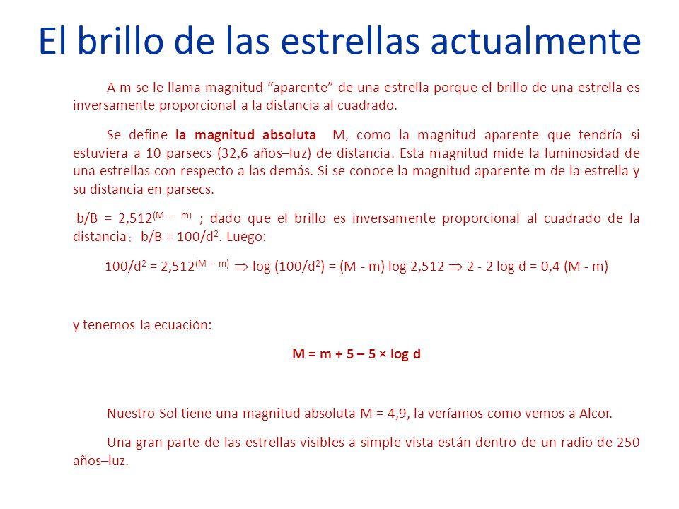 El brillo de las estrellas actualmente A m se le llama magnitud aparente de una estrella porque el brillo de una estrella es inversamente proporcional a la distancia al cuadrado.