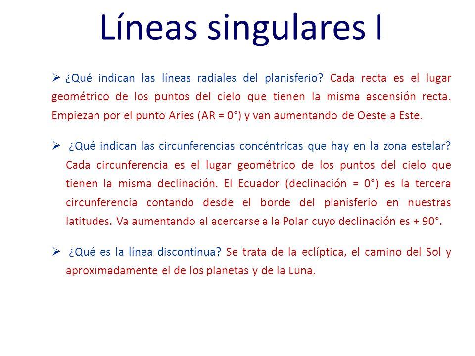Líneas singulares I ¿Qué indican las líneas radiales del planisferio? Cada recta es el lugar geométrico de los puntos del cielo que tienen la misma as