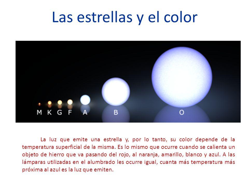 Las estrellas y el color La luz que emite una estrella y, por lo tanto, su color depende de la temperatura superficial de la misma. Es lo mismo que oc