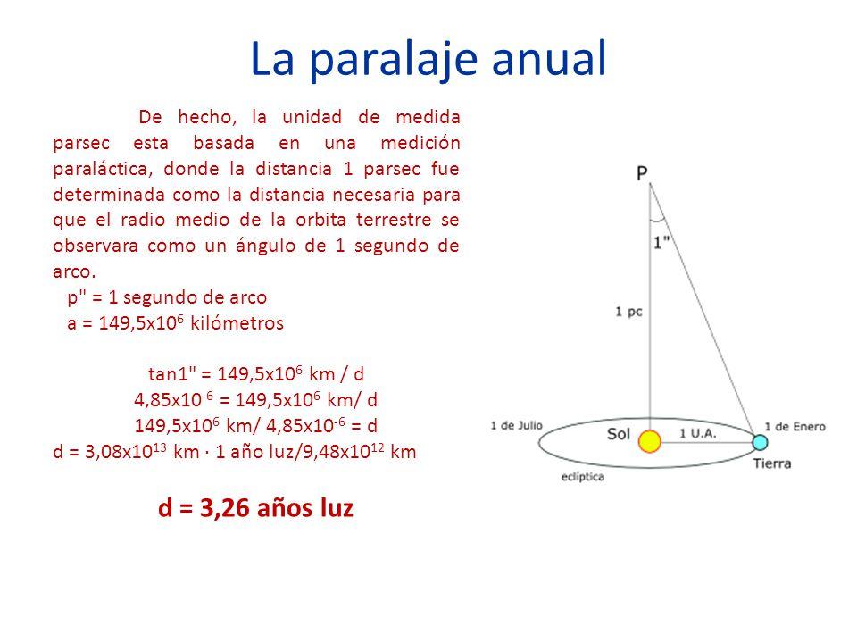 La paralaje anual De hecho, la unidad de medida parsec esta basada en una medición paraláctica, donde la distancia 1 parsec fue determinada como la distancia necesaria para que el radio medio de la orbita terrestre se observara como un ángulo de 1 segundo de arco.