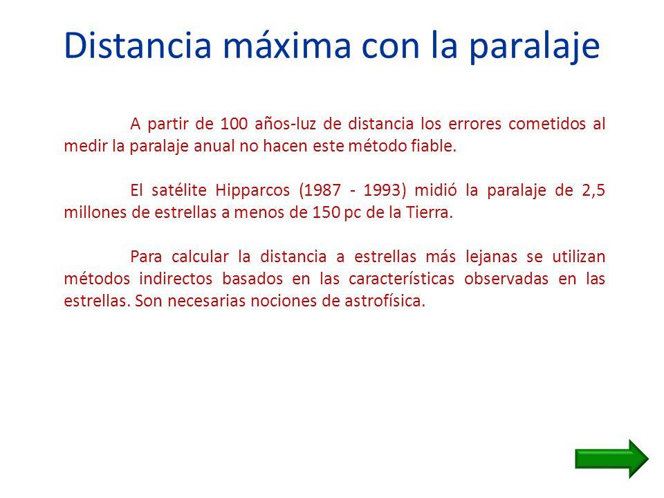Distancia máxima con la paralaje A partir de 100 años-luz de distancia los errores cometidos al medir la paralaje anual no hacen este método fiable.
