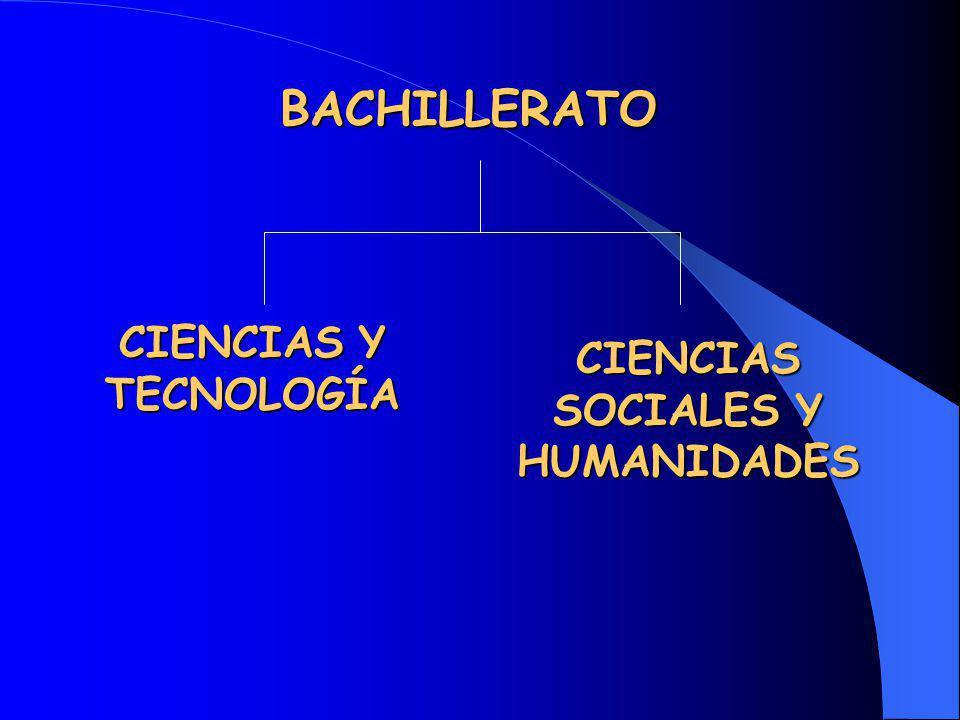 BACHILLERATO CIENCIAS Y TECNOLOGÍA CIENCIAS SOCIALES Y HUMANIDADES