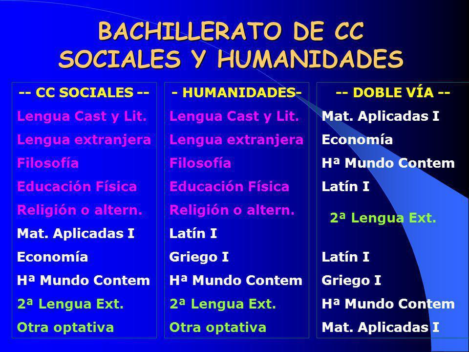 BACHILLERATO DE CC SOCIALES Y HUMANIDADES -- CC SOCIALES -- Lengua Cast y Lit. Lengua extranjera Filosofía Educación Física Religión o altern. Mat. Ap