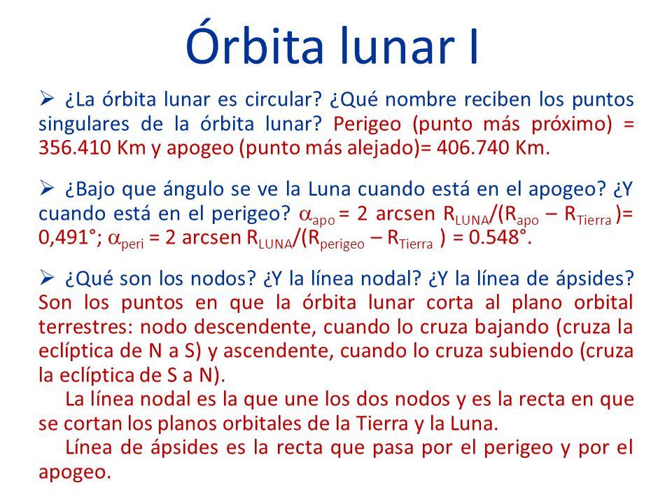 Órbita lunar I ¿La órbita lunar es circular.