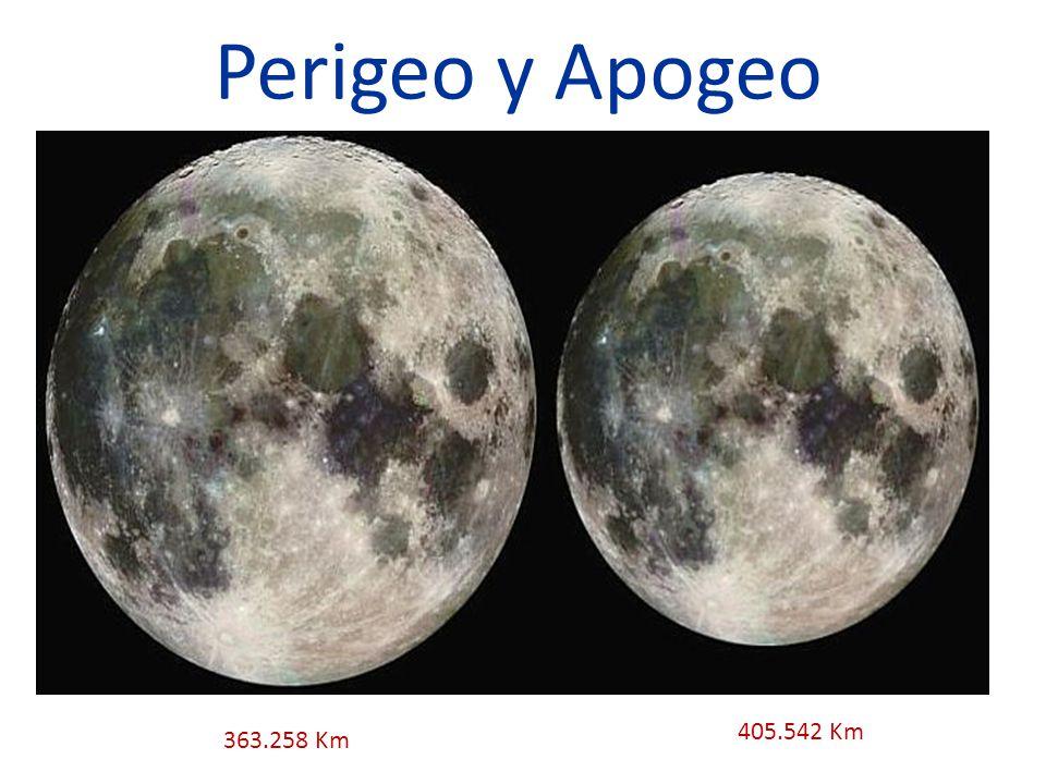 Perigeo y Apogeo 405.542 Km 363.258 Km