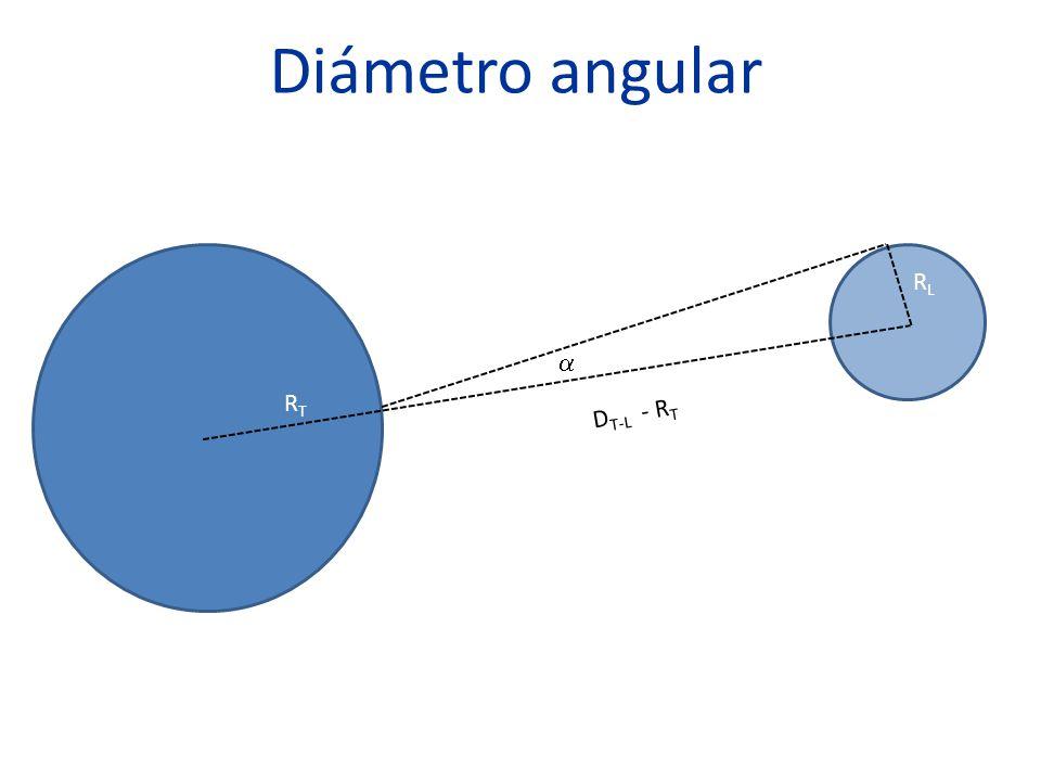 Diámetro angular RTRT RLRL D T-L - R T
