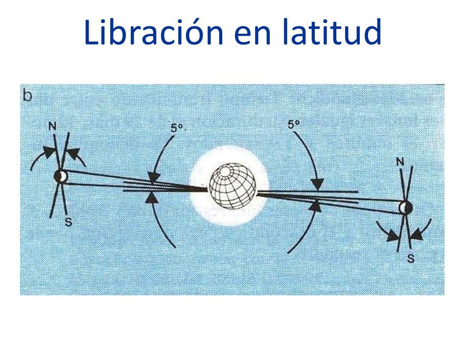 Libración en latitud