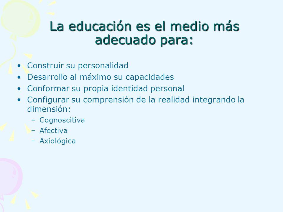 La educación es el medio más adecuado para: Construir su personalidad Desarrollo al máximo su capacidades Conformar su propia identidad personal Confi