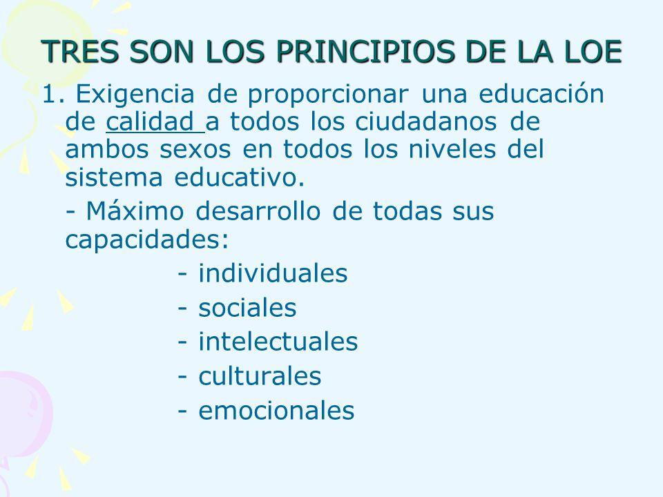 TRES SON LOS PRINCIPIOS DE LA LOE 1. Exigencia de proporcionar una educación de calidad a todos los ciudadanos de ambos sexos en todos los niveles del